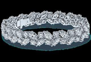 Quels sont les différents types de bracelets ?